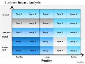 Templates business business framework business impact analysis