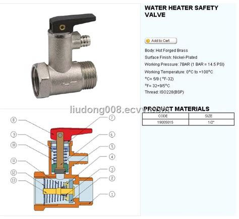 Safety Valve Water Heater water heater safety valve 19005 purchasing souring