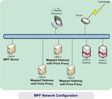 1jz gte wiring diagram pdf mk3 supra wiring diagram wiring