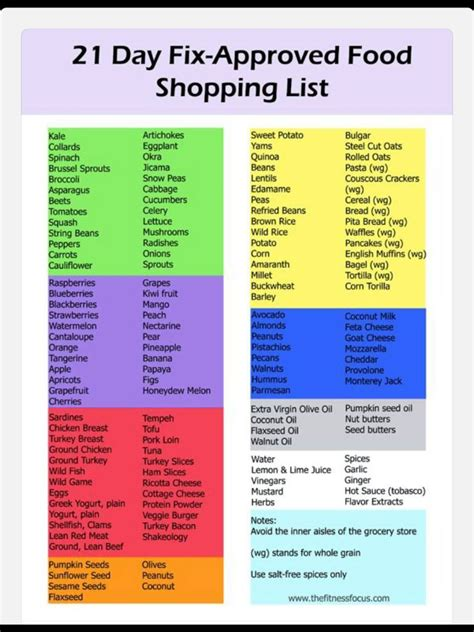 21 day fix color code the chart is color coded to match the containers 21 day