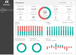 hr metrics dashboard template hr metrics dashboard template adnia solutions