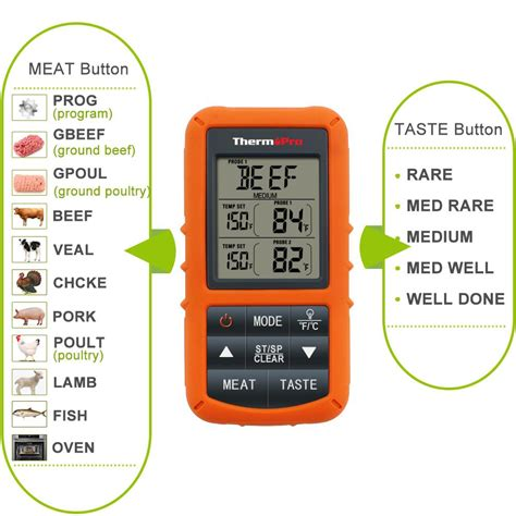 thermopro tp 20 digital wireless remote bbq grill cooking thermometer thermopro