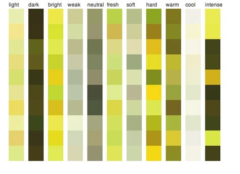 shades of color classy 40 shades of yellow names design ideas of go back