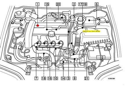 2001 volvo v70 wiring diagram 2001 toyota rav4 wiring