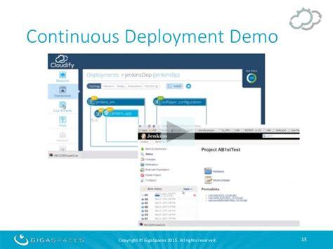node js tutorial exles demos real world exle of orchestrating docker node js nfv