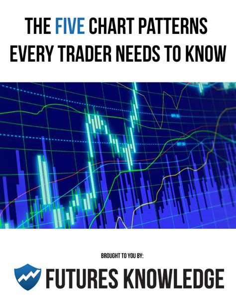 Five Chart Patterns You Need To Know | five chart patterns you need to know futuresknowledge