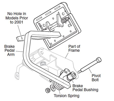 ezgo electric golf cart gas pedal wiring diagram ez go