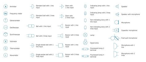 wiring diagram  conceptdraw diagram