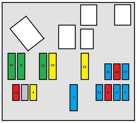 peugeot 407 indicator fuse wiring diagrams wiring