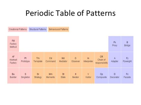 javascript pattern decorator pattern javascript decoratingspecial com