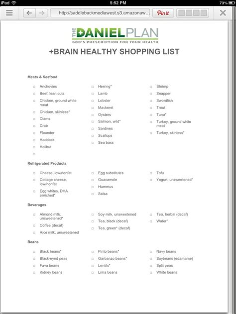 Daniel Plan 10 Day Detox Menu by Daniel Plan Grocery Helper Travel Capsule Wardrobe