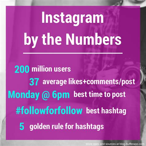 the best number of hashtags for instagram ejenn solutions instagram for business answers to the 12 most common questions
