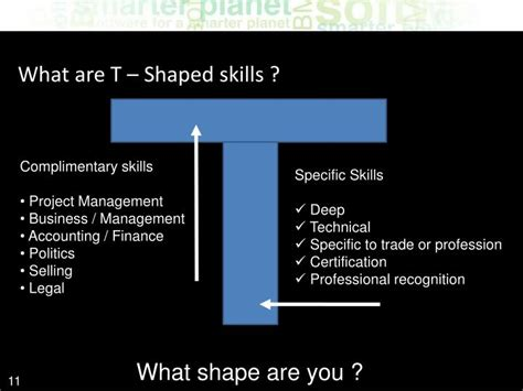 PPT   IBM Academic Initiative Skills for a Smarter Planet Cloud Computing PowerPoint