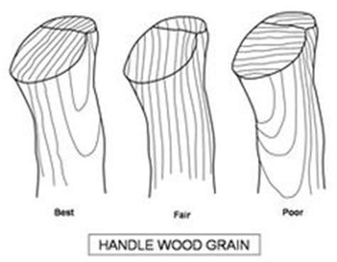 kent pattern axe history norlund quot cabin quot axe head clinton s board pinterest
