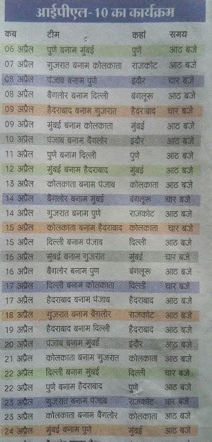 ipl time table ipl 2018 2019 schedule time table with time date in