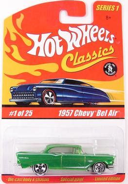 hot wheels wikipedia