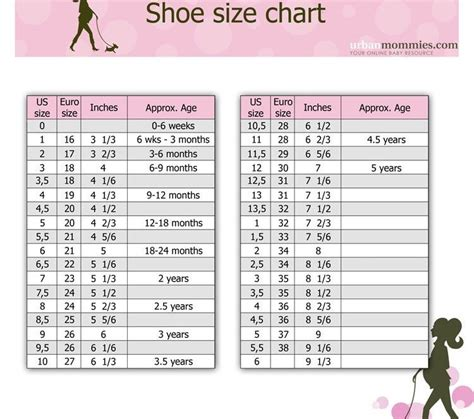 average shoe size 4 year kid s shoe size chart mommies