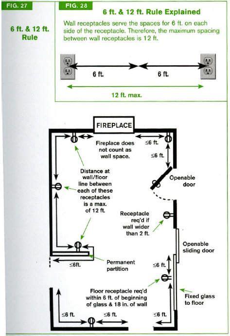 house outlet wiring die besten 25 steckdosenverkabelung ideen auf pinterest elektroschaltplan
