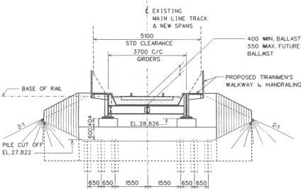 bridge rail sections 2 historical background of steel bridges prefabricated