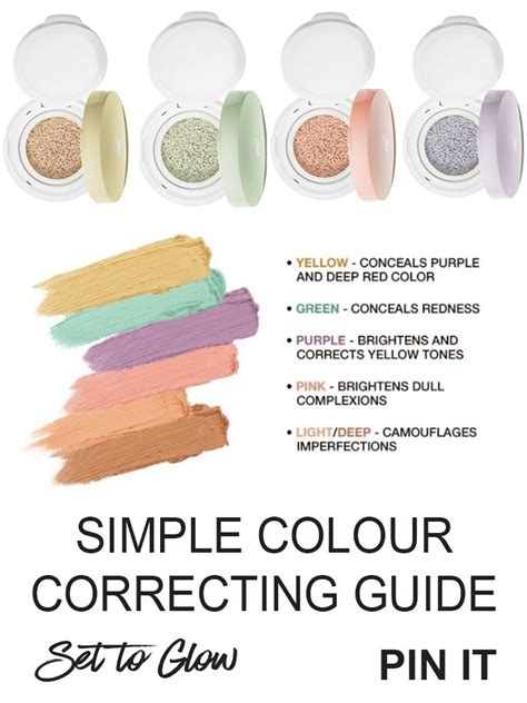 colored concealer guide the low on colour correcting concealers