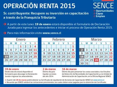 impuesto de vivienda 2015 los cambios en la operaci 243 n renta tras la reforma