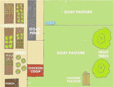 backyard farm plans 4 backyard farm designs for self sufficiency