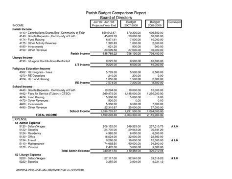 business plan sample budget small excel hotel example planner