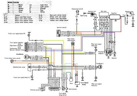 xas90jd atlas copco air compressors wiring diagram
