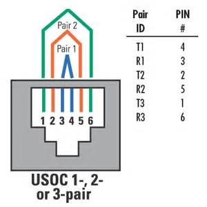 common outlet configurations siemon