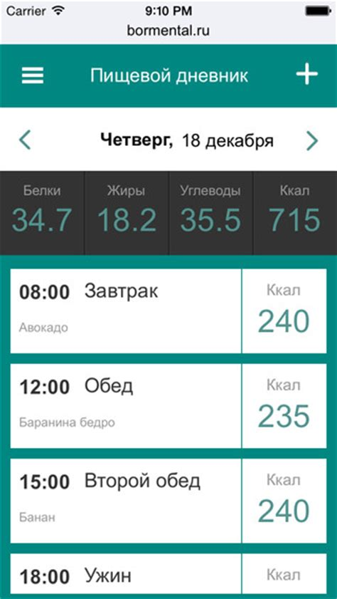 Приложения для айфона для подсчета калорий
