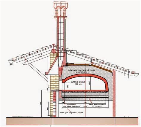 forno a legna cupola cupola forni a legna