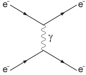 scattering of light definition scattering definition what is