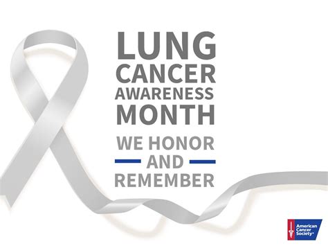 lung cancer awareness month lung cancer awareness latest news breaking headlines and