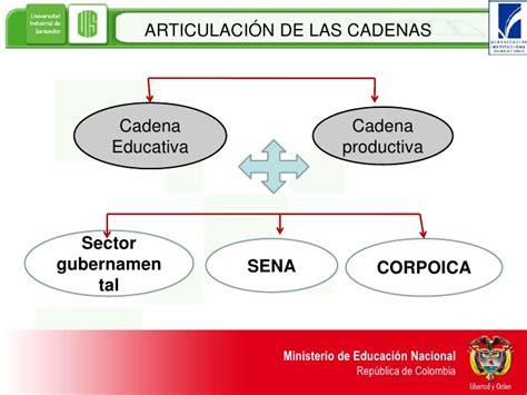 cadena productiva agroindustrial proceso de articulaci 243 n alianza educativa agroindustrial