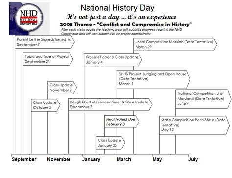 national history day research paper nhd research paper title page driverlayer search engine