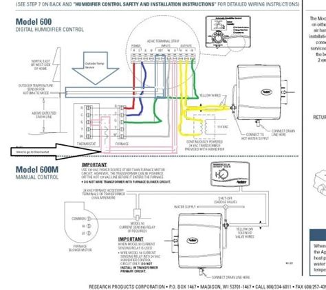 aprilaire 700 wiring diagram wiring diagram and