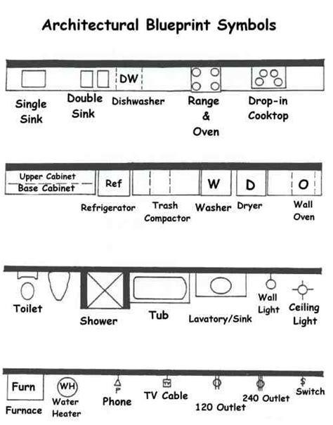 home layout symbols architectural blueprint symbols symbols pinterest
