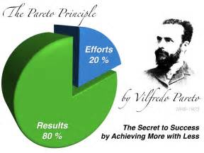 Pool Design Software Free the pareto principle inotes4you