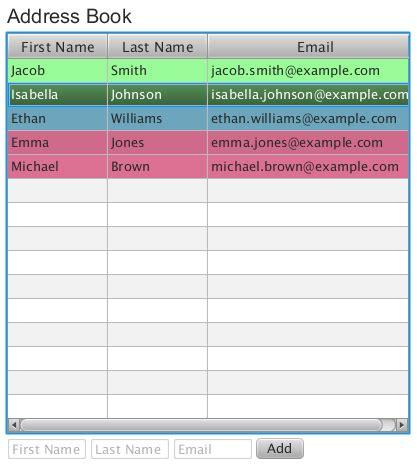 javafx color java javafx tableview colors stack overflow