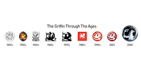 griffin vauxhall vauxhall s new badge by car magazine