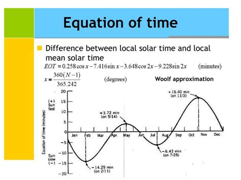 Difference Between Mba Time And Part Time by Ppt Solar Energy Part 1 Resource Powerpoint