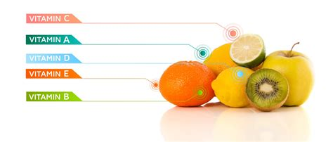Vitamin Wellness the importance of vitamins to health