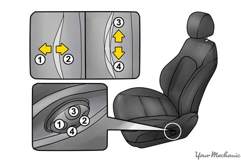 how to make car seat more comfortable 2013 ford f 150 seat lumbar control wiring diagram 50