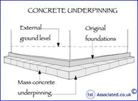 should i buy an underpinned house problems with cracking render on a building or house