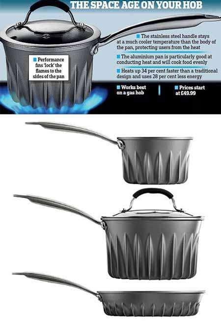 Panci Pemanas Air panci masak rancangan oxford