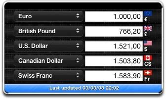 currency converter for specific date 20 mac dashboard widgets that are still worth installing