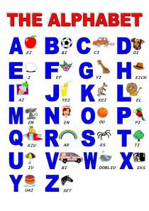 alphabet englishlearning1