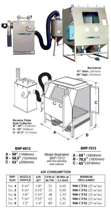 zero blast cabinet parts clemco industries corp
