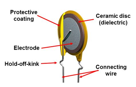 ceramic disc capacitors electrolytic capacitor diagram electrolytic free engine image for user manual