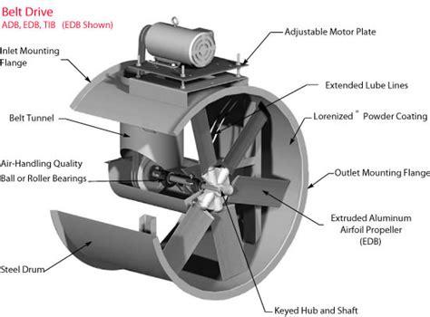 Baling Axial Fan 24 Inch Aluminium propeller inline axial fans
